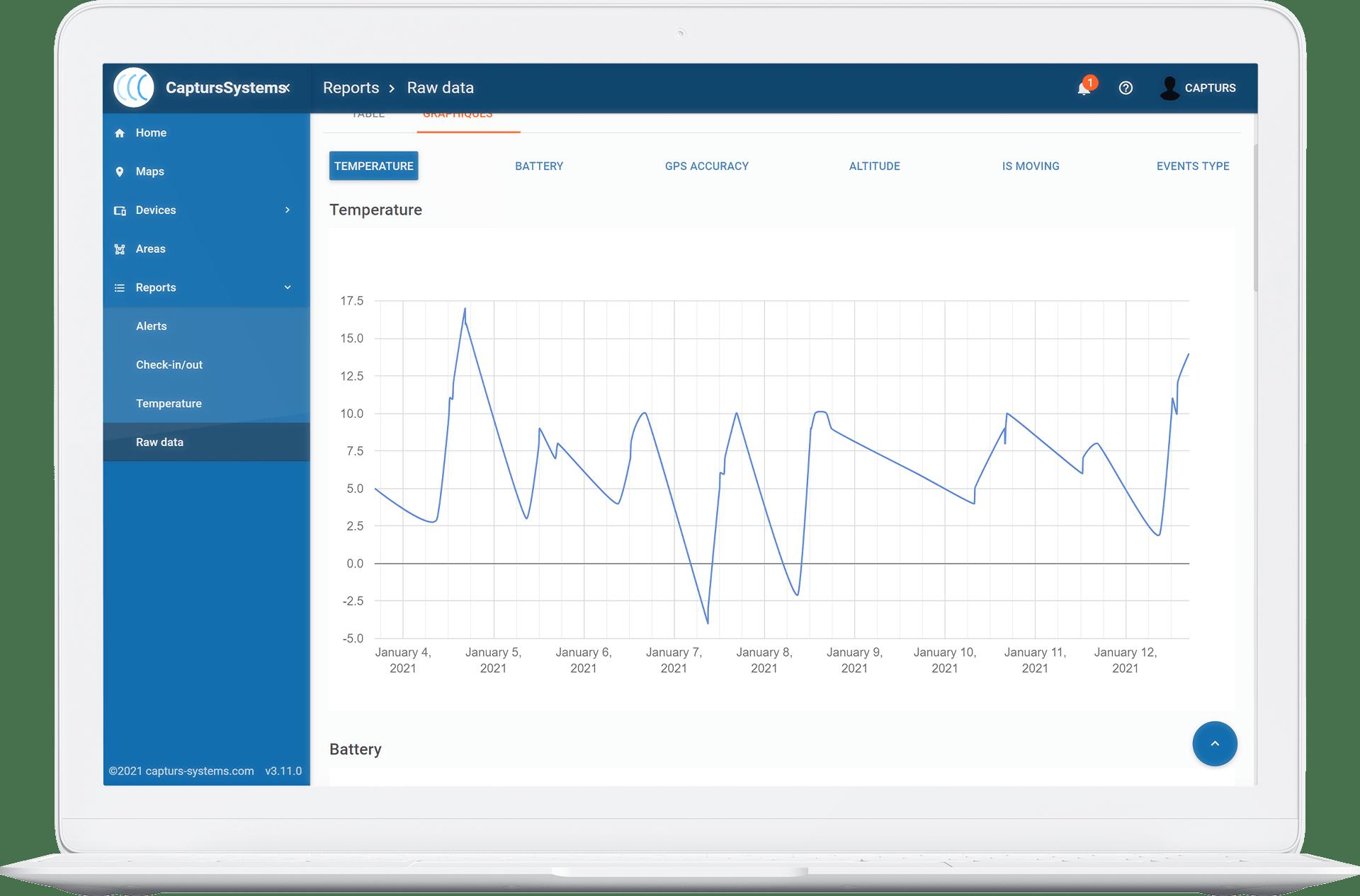 analysis and raw datas