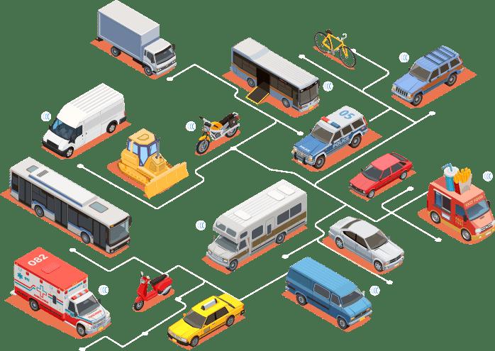 Traceur GPS Capturs pour tous types de véhicules