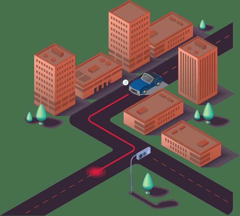 Traceur GPS pour voitures de collection